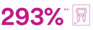 293 percent
